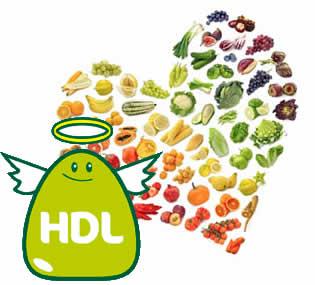 colesterol-bueno-hdl